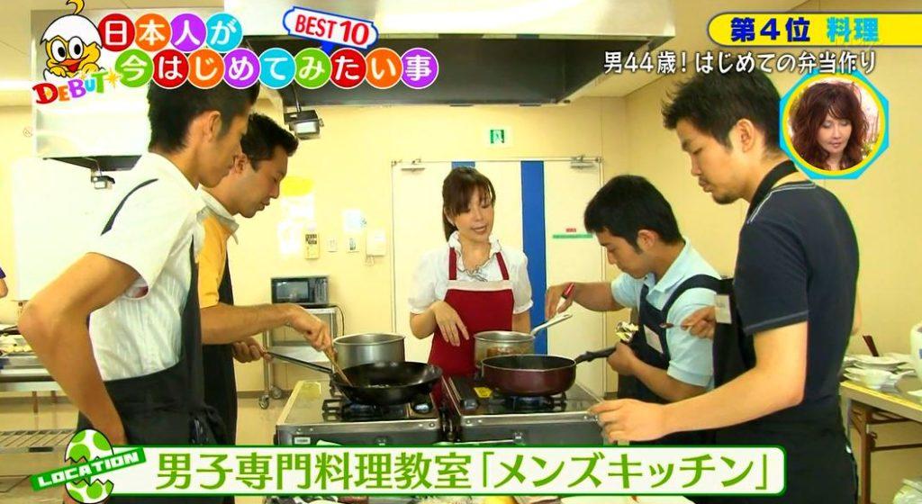 料理研究家福本陽子 TV出演
